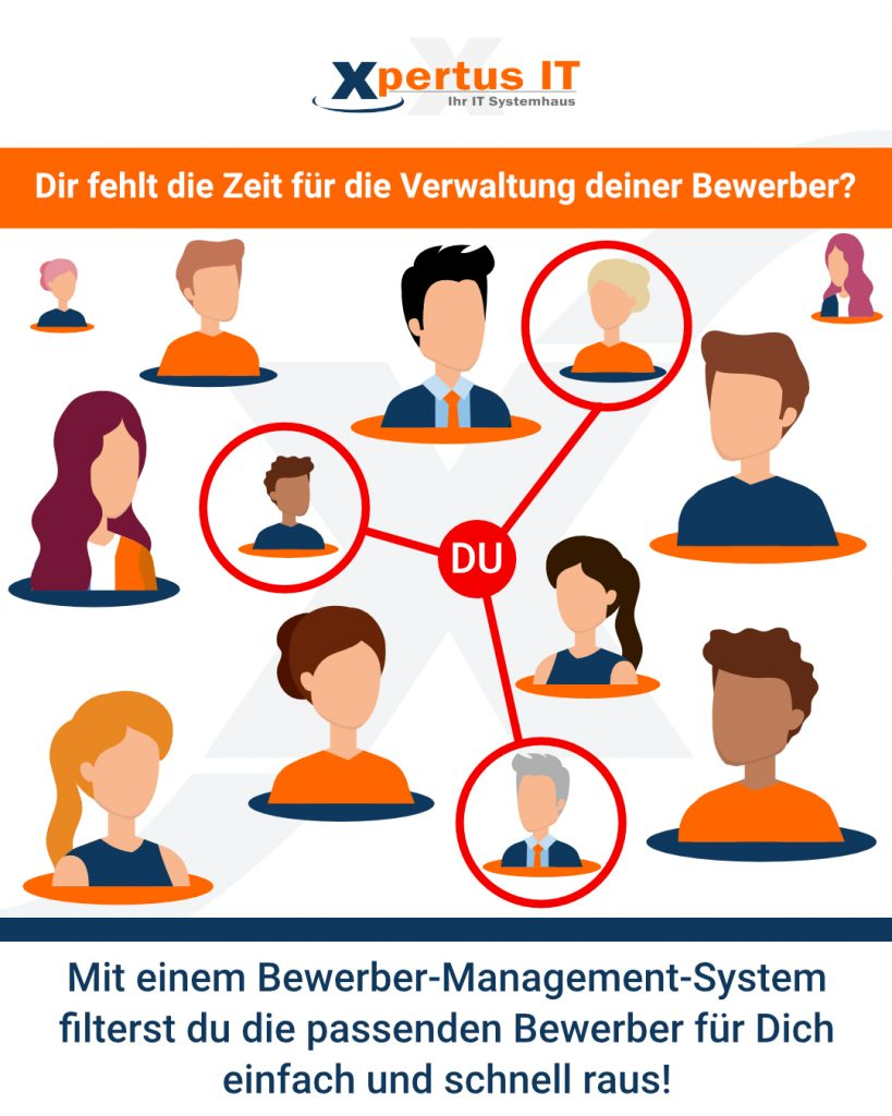 Bewerber Management Systeme